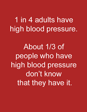 High Blood Pressure Statistic